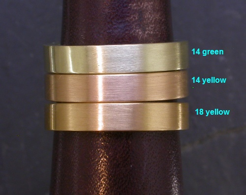 precious metal color comparison for custom jewelry