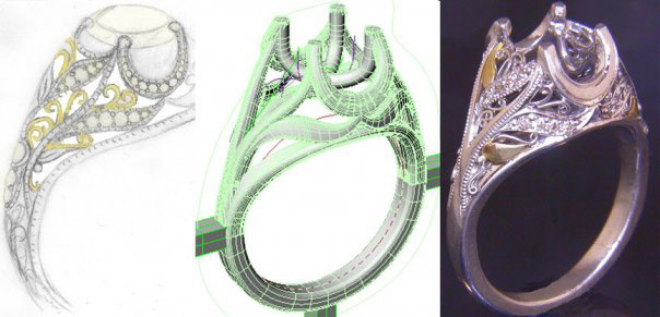 custom jewelry design process